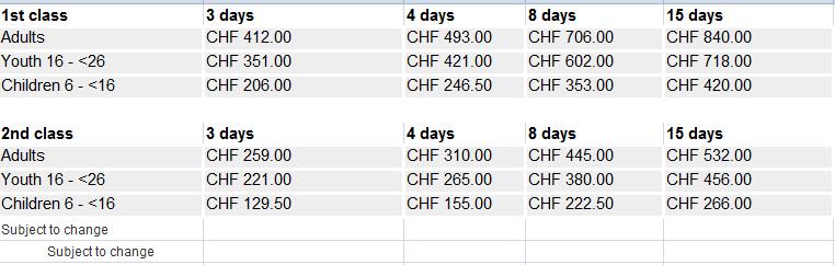 Swiss Flexi pass price